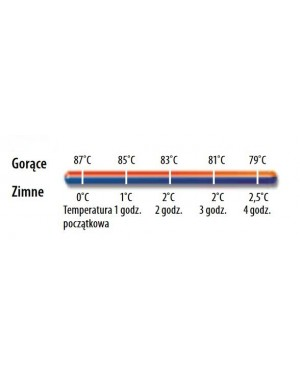 CAMBRO UPCS180 termos na żywność GN 1/1 głębokość 200 mm